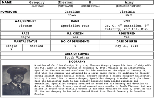 Personnel record of Vietnam soldier